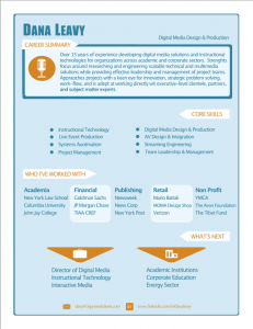 Aspyre Solutions - Resume Writing & Career Infographics by Dana Leavy