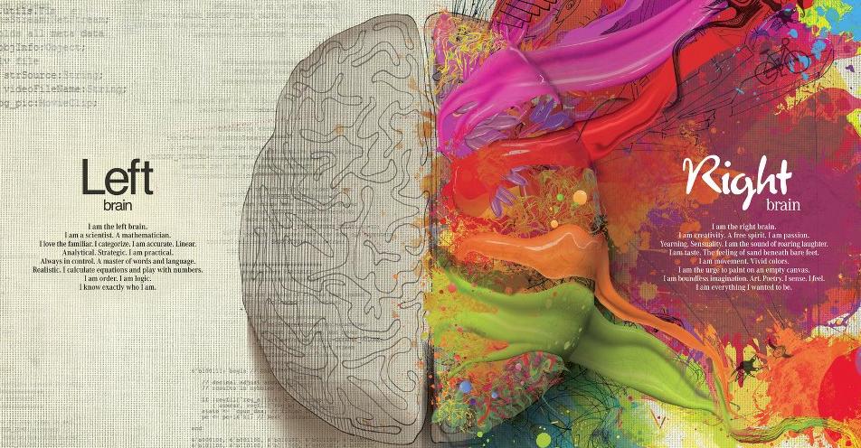 The Creative Right Brain - AspyreSolutions.com